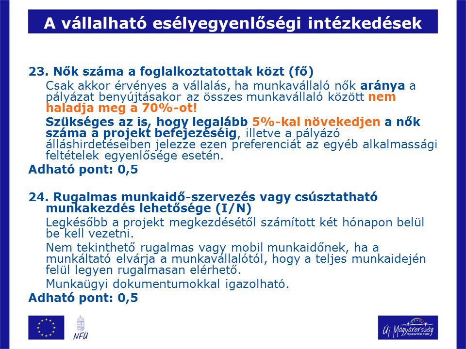 A vállalható esélyegyenlőségi intézkedések 23.