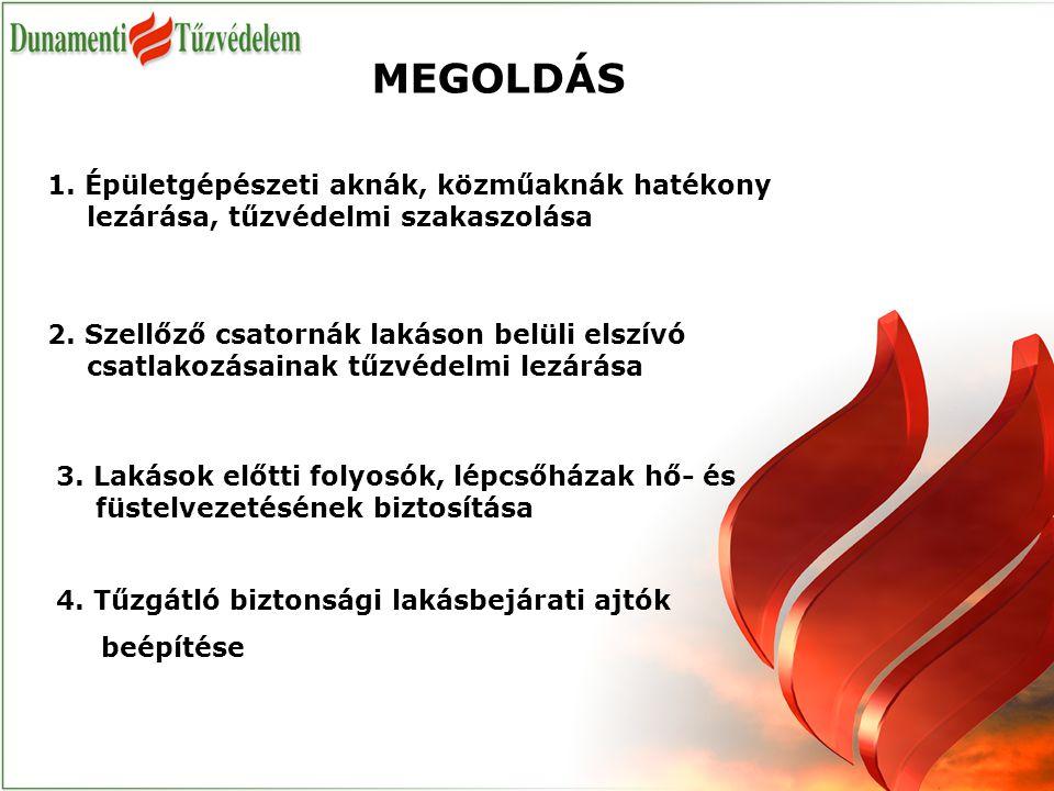 MEGOLDÁS 1. Épületgépészeti aknák, közműaknák hatékony lezárása, tűzvédelmi szakaszolása 2. Szellőző csatornák lakáson belüli elszívó csatlakozásainak