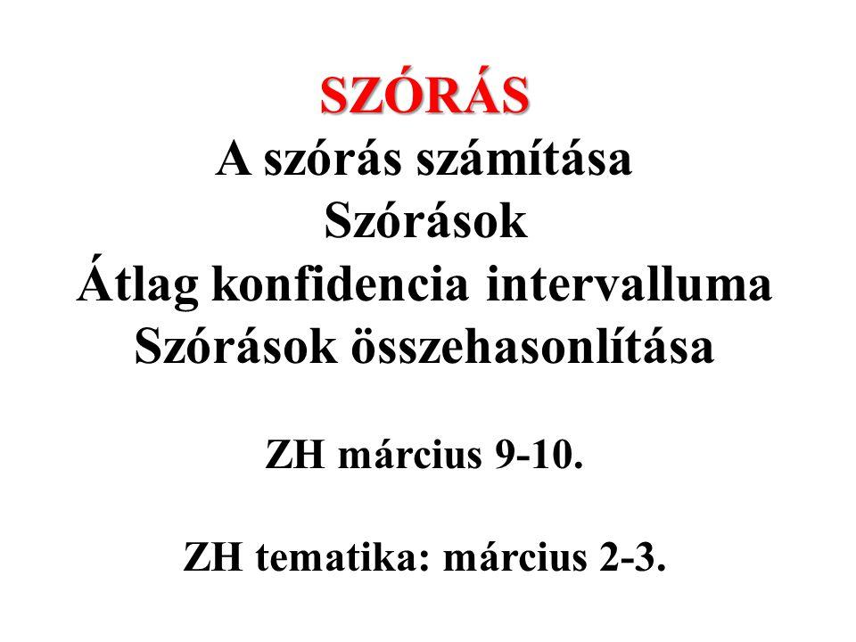 SZÓRÁS A szórás számítása Szórások Átlag konfidencia intervalluma Szórások összehasonlítása ZH március 9-10. ZH tematika: március 2-3.