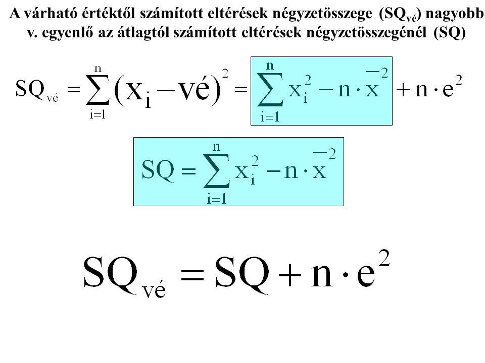 Általában nem ismerjük a várható értéket, így csak az átlagtól számított eltérések négyzetösszegét (SQ) tudjuk kiszámítani.