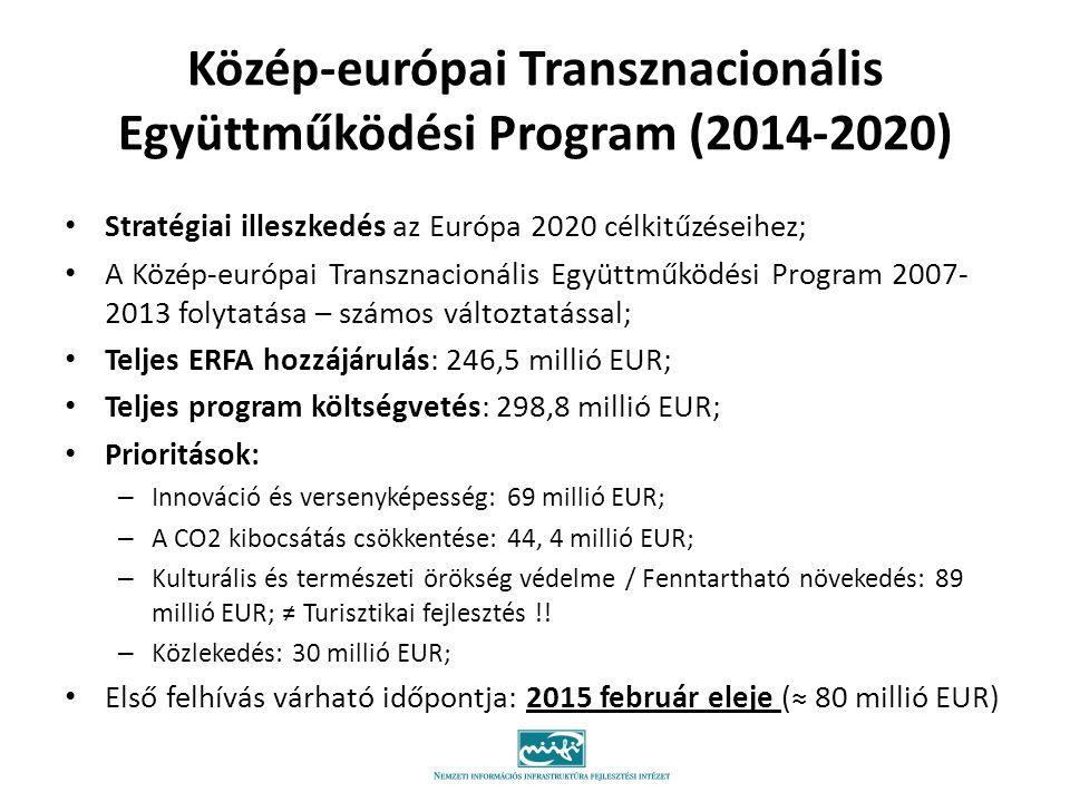Közép-európai Transznacionális Együttműködési Program (2014-2020) Stratégiai illeszkedés az Európa 2020 célkitűzéseihez; A Közép-európai Transznacioná