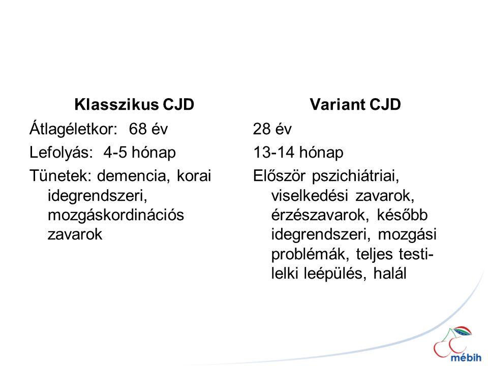 Klasszikus CJD Átlagéletkor: 68 év Lefolyás: 4-5 hónap Tünetek: demencia, korai idegrendszeri, mozgáskordinációs zavarok Variant CJD 28 év 13-14 hónap