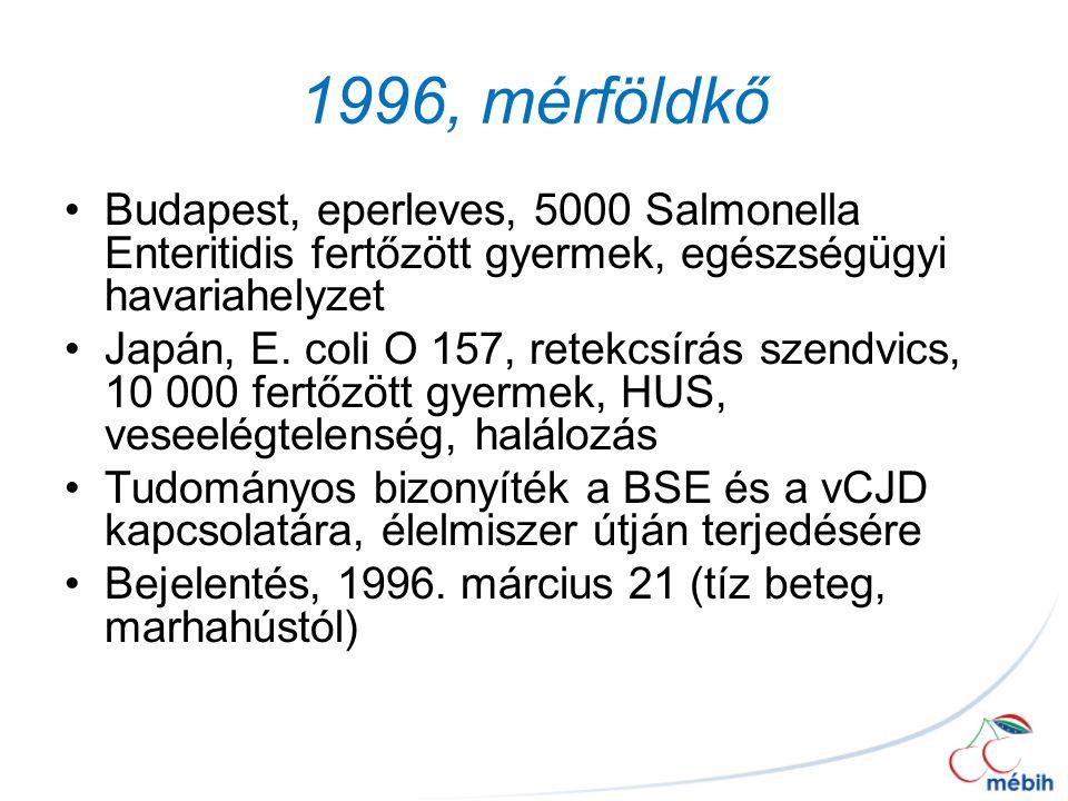 1996, mérföldkő Budapest, eperleves, 5000 Salmonella Enteritidis fertőzött gyermek, egészségügyi havariahelyzet Japán, E. coli O 157, retekcsírás szen