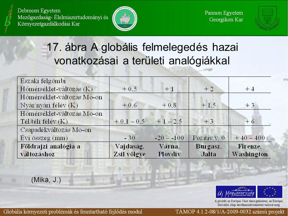 17. ábra A globális felmelegedés hazai vonatkozásai a területi analógiákkal (Mika, J.)