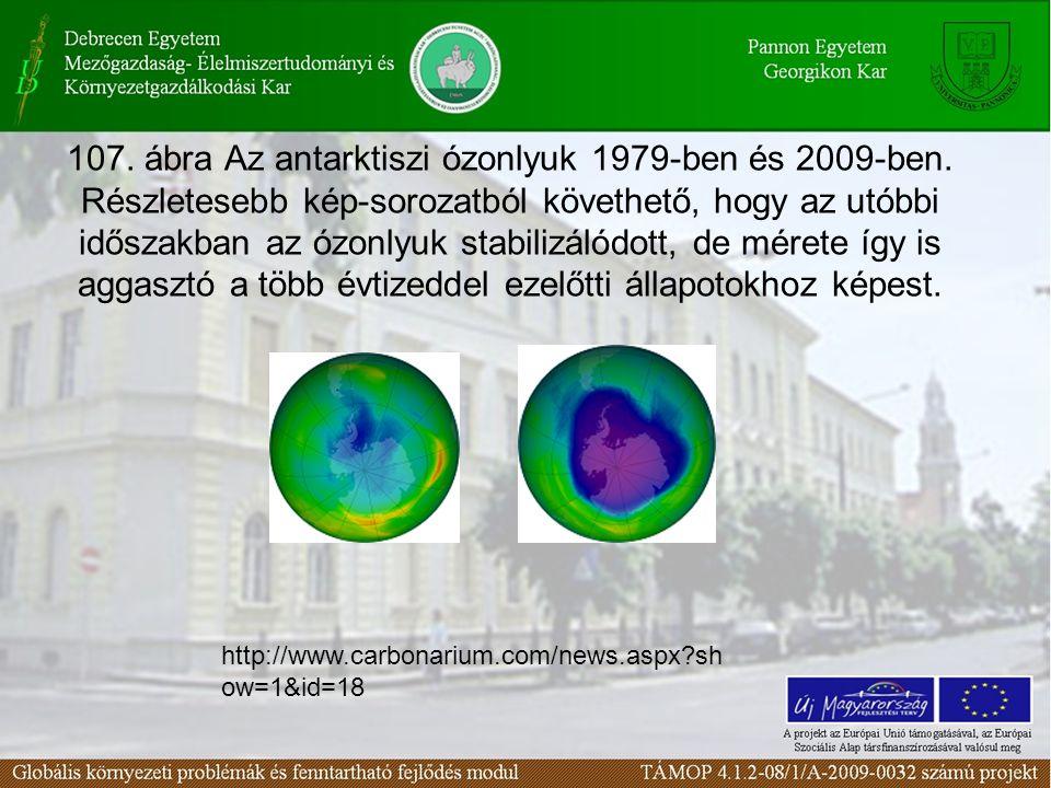 107.ábra Az antarktiszi ózonlyuk 1979-ben és 2009-ben.