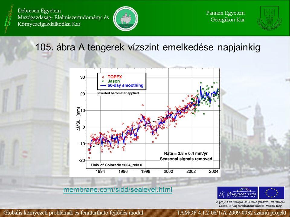 105. ábra A tengerek vízszint emelkedése napjainkig membrane.com/sidd/sealevel.html