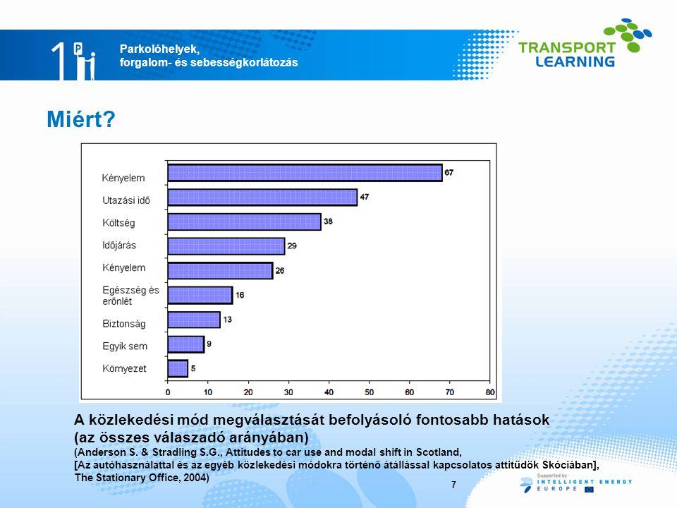 """Parkolóhelyek, forgalom- és sebességkorlátozás 18 Környezet – globális (felmelegedés) Új személyautók CO 2 - kibocsátása, Európa (A Bizottság jelentése az Európai Parlament, a Tanács, valamint a Gazdasági és Szociális Ügyek Bizottsága felé – """"Új személygépkocsik CO 2 -kibocsátása az EU-ban: 2009)"""