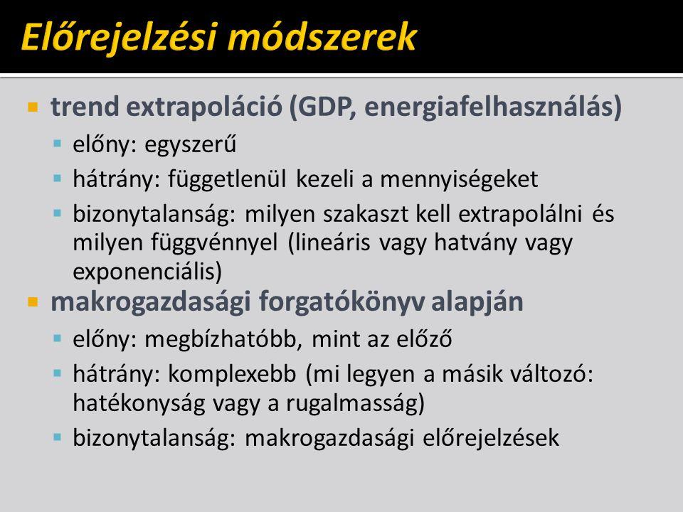  trend extrapoláció (GDP, energiafelhasználás)  előny: egyszerű  hátrány: függetlenül kezeli a mennyiségeket  bizonytalanság: milyen szakaszt kell extrapolálni és milyen függvénnyel (lineáris vagy hatvány vagy exponenciális)  makrogazdasági forgatókönyv alapján  előny: megbízhatóbb, mint az előző  hátrány: komplexebb (mi legyen a másik változó: hatékonyság vagy a rugalmasság)  bizonytalanság: makrogazdasági előrejelzések
