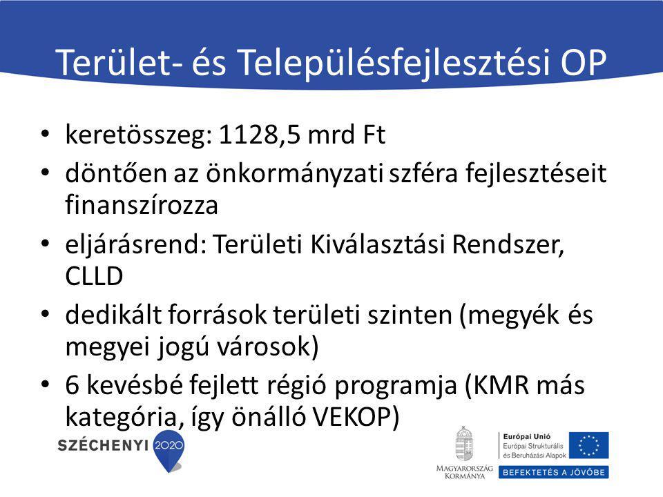 Terület- és Településfejlesztési OP keretösszeg: 1128,5 mrd Ft döntően az önkormányzati szféra fejlesztéseit finanszírozza eljárásrend: Területi Kivál