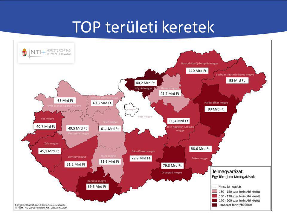 TOP területi keretek
