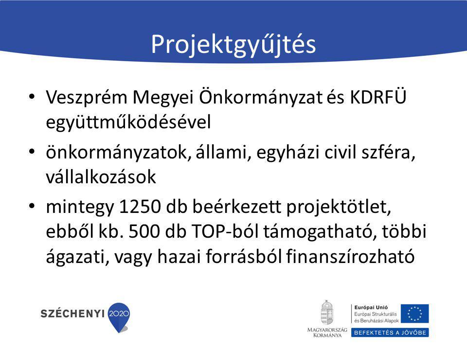 Projektgyűjtés Veszprém Megyei Önkormányzat és KDRFÜ együttműködésével önkormányzatok, állami, egyházi civil szféra, vállalkozások mintegy 1250 db beé