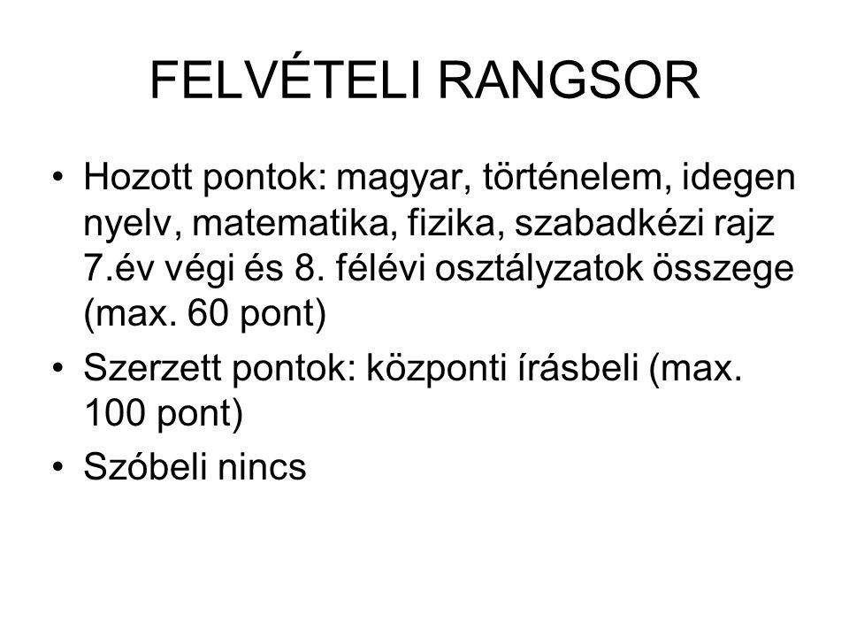FELVÉTELI RANGSOR Hozott pontok: magyar, történelem, idegen nyelv, matematika, fizika, szabadkézi rajz 7.év végi és 8. félévi osztályzatok összege (ma