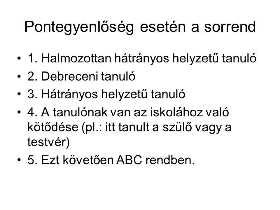Pontegyenlőség esetén a sorrend 1. Halmozottan hátrányos helyzetű tanuló 2. Debreceni tanuló 3. Hátrányos helyzetű tanuló 4. A tanulónak van az iskolá