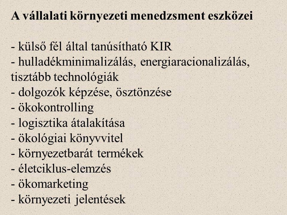 A vállalati környezeti menedzsment eszközei - külső fél által tanúsítható KIR - hulladékminimalizálás, energiaracionalizálás, tisztább technológiák - dolgozók képzése, ösztönzése - ökokontrolling - logisztika átalakítása - ökológiai könyvvitel - környezetbarát termékek - életciklus-elemzés - ökomarketing - környezeti jelentések