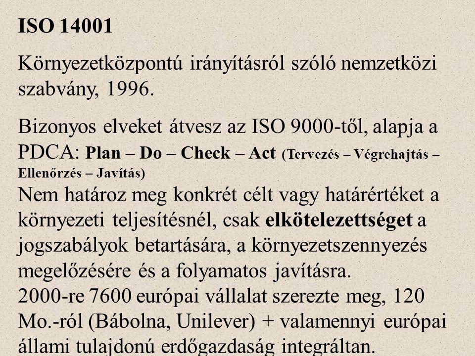 ISO 14001 Környezetközpontú irányításról szóló nemzetközi szabvány, 1996.
