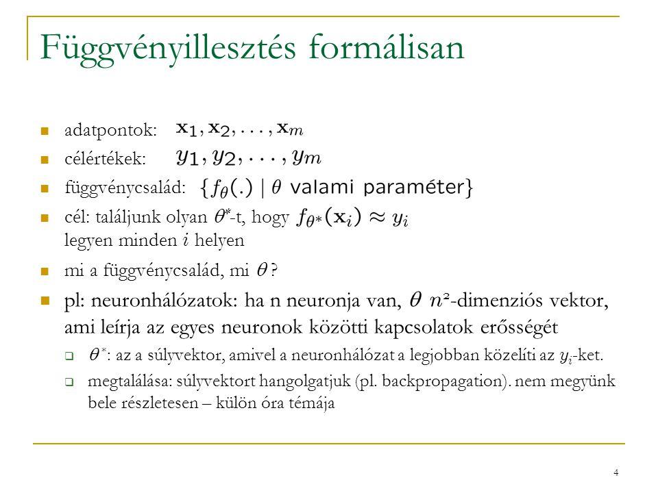 5 Függvényilesztés: lineáris függvényapproximátorok egyszerűbb példa: van egy csomó bázisfüggvényünk: a közelítő függvényt ezek lineáris kombinációjaként szeretném előállítani: ekkor tehát  : k -dimenziós vektor, függvénycsalád: a bázisfüggvények lineáris kombinációi mennyire jó a lin.