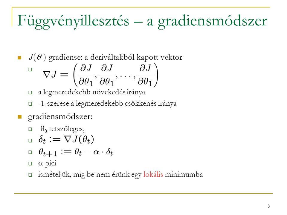 19 Optimális stratégia tanulása függvényapproximátorral a problémák csak sokasodnak… a V  célfüggvény folyton változik  pedig amúgy is csak közelítettük  egy ilyen kétszeres közelítést kellene jól eltalálni a fapp-pal… ráadásul nekünk Q ( s, a )-t kell közelíteni (hogy tudjunk egyszerűen döntést hozni)  S helyett S £ A -n illesztünk függvényt probléma: minden lépésben maximális értékű akciót kell keresni a mohó lépésben– ez lépésenként egy maximalizálás probléma: a maximum helye eltolódhat  minden a -ra külön fapp – véges sok akcióra ez a legtisztább