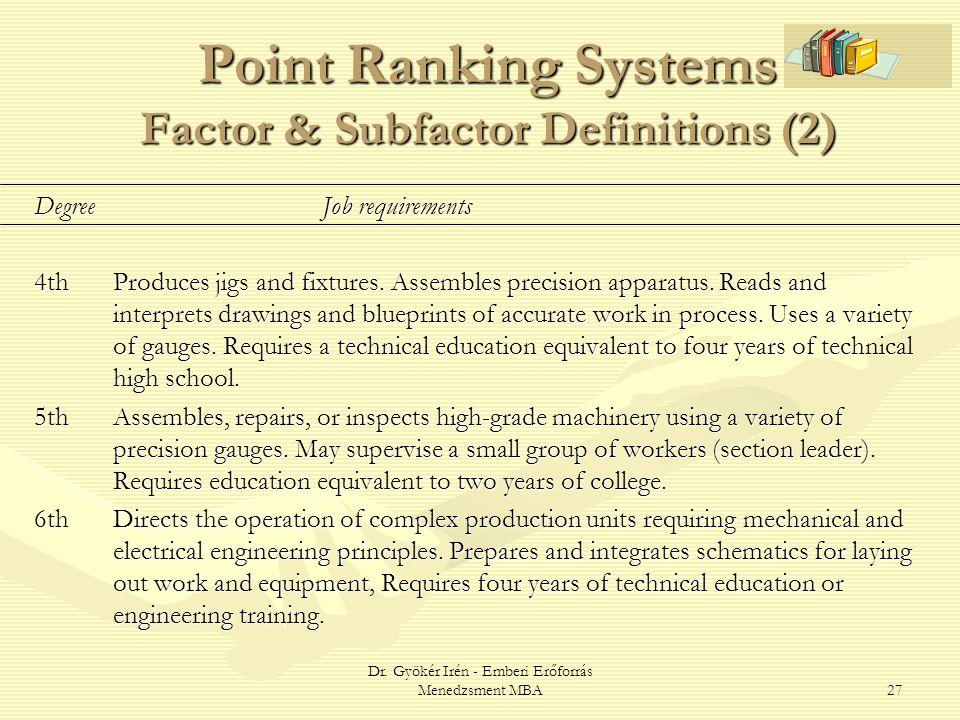 Dr. Gyökér Irén - Emberi Erőforrás Menedzsment MBA27 Point Ranking Systems Factor & Subfactor Definitions (2) DegreeJob requirements 4th Produces jigs