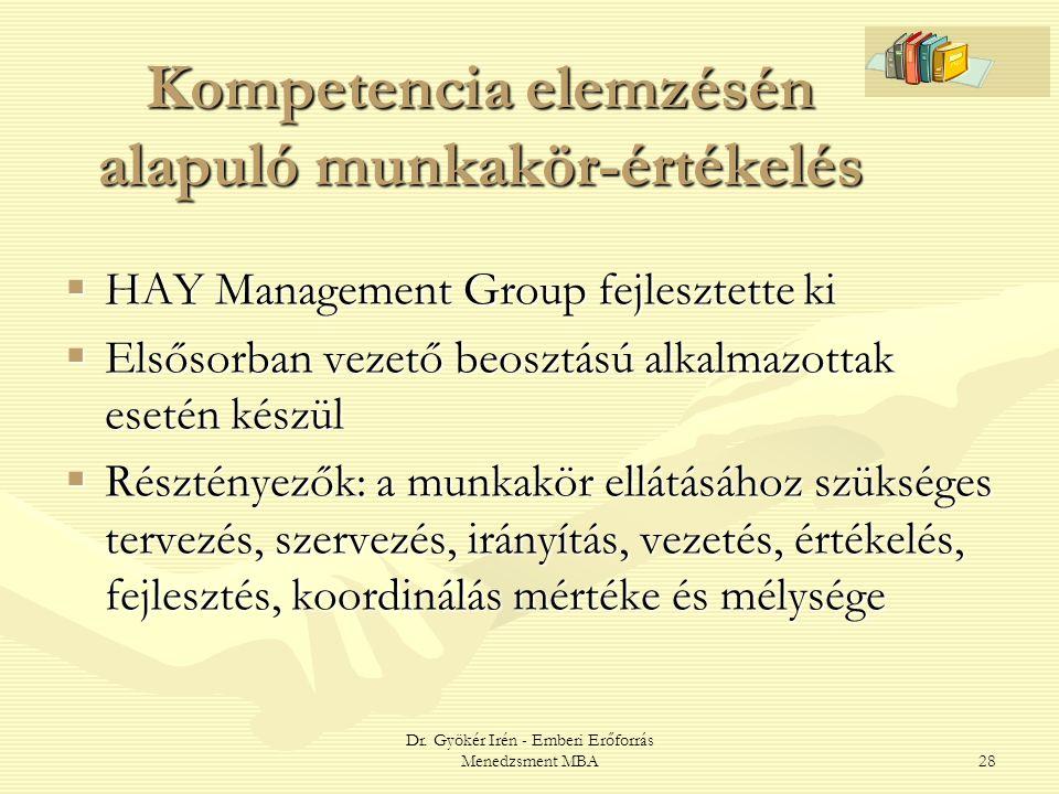 Dr. Gyökér Irén - Emberi Erőforrás Menedzsment MBA28 Kompetencia elemzésén alapuló munkakör-értékelés  HAY Management Group fejlesztette ki  Elsősor