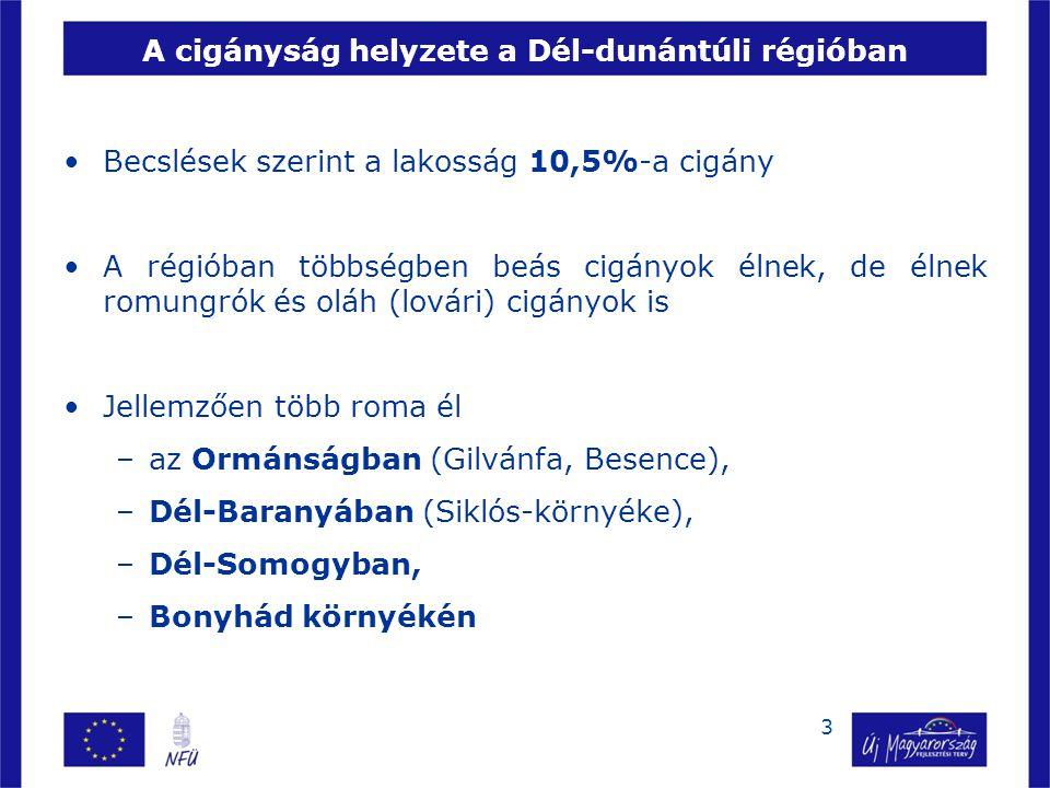 3 Becslések szerint a lakosság 10,5%-a cigány A régióban többségben beás cigányok élnek, de élnek romungrók és oláh (lovári) cigányok is Jellemzően tö