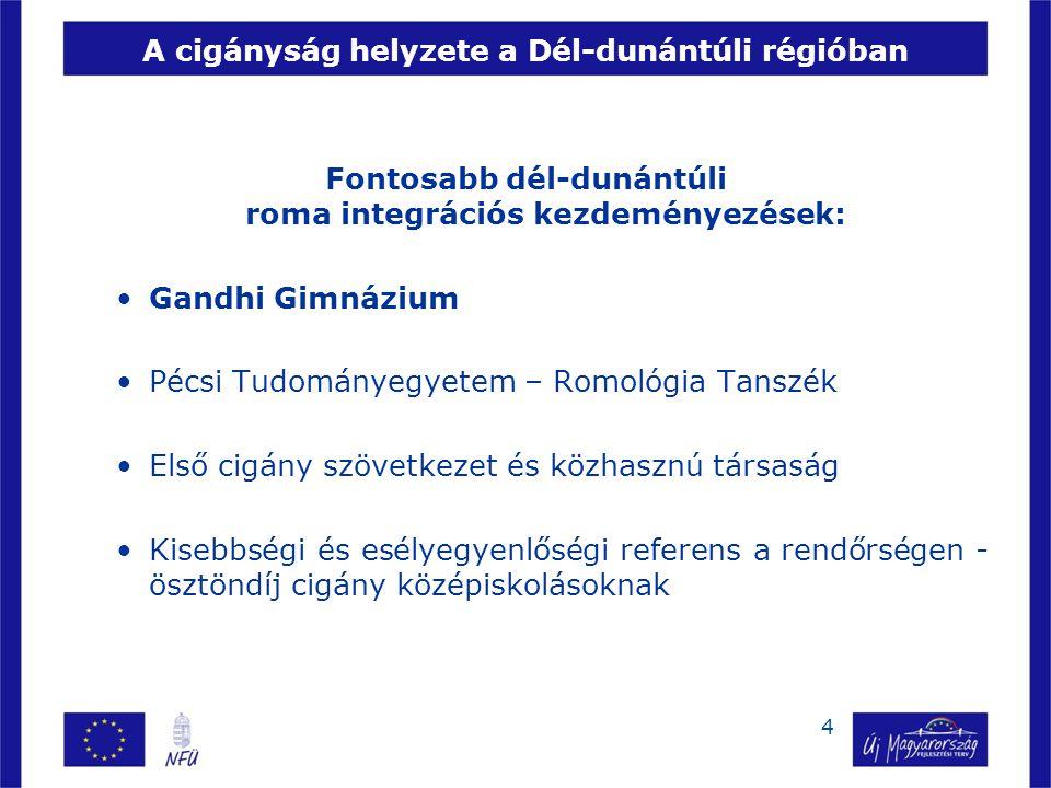 4 Fontosabb dél-dunántúli roma integrációs kezdeményezések: Gandhi Gimnázium Pécsi Tudományegyetem – Romológia Tanszék Első cigány szövetkezet és közh