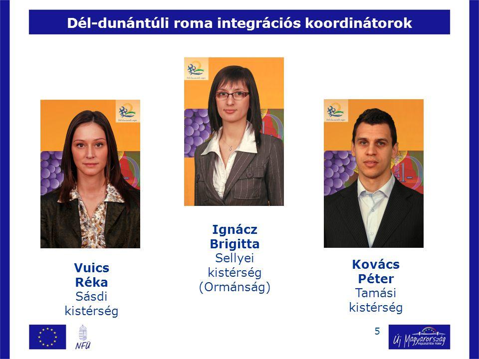 5 Vuics Réka Sásdi kistérség Ignácz Brigitta Sellyei kistérség (Ormánság) Kovács Péter Tamási kistérség Dél-dunántúli roma integrációs koordinátorok