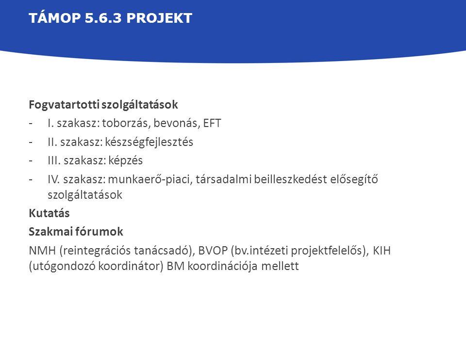 TÁMOP 5.6.3 PROJEKT Fogvatartotti szolgáltatások -I. szakasz: toborzás, bevonás, EFT -II. szakasz: készségfejlesztés -III. szakasz: képzés -IV. szakas