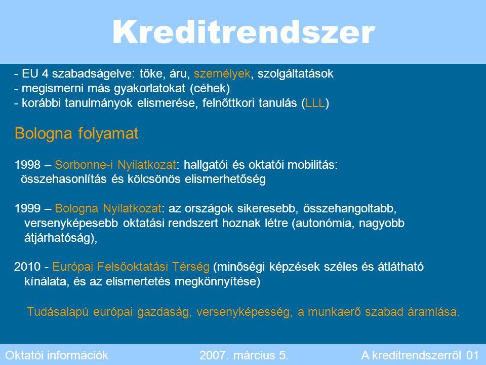 Kreditrendszer Oktatói információk 2007. március 5. A kreditrendszerről 01 - EU 4 szabadságelve: tőke, áru, személyek, szolgáltatások - megismerni más