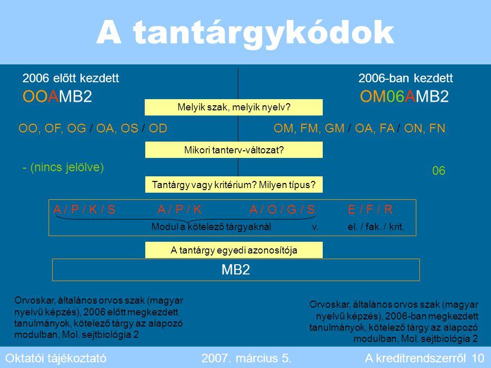 A tantárgykódok 2006 előtt kezdett2006-ban kezdett Melyik szak, melyik nyelv? OOAMB2OM06AMB2 OO, OF, OG / OA, OS / ODOM, FM, GM / OA, FA / ON, FN Miko