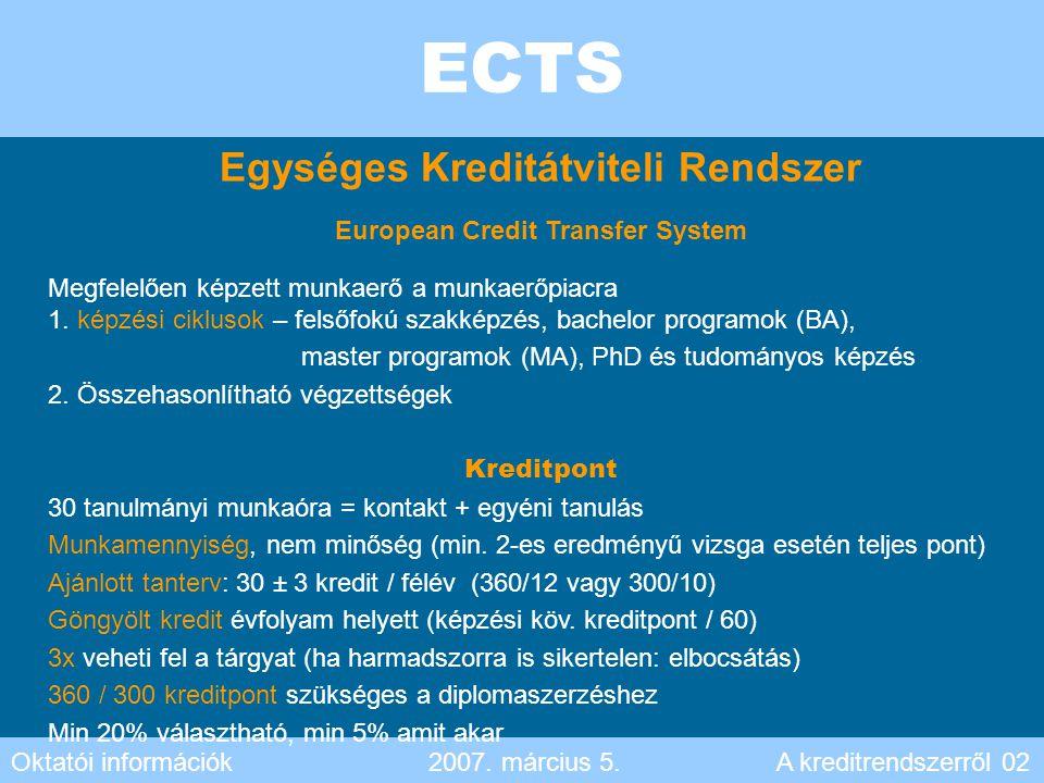ECTS Egységes Kreditátviteli Rendszer European Credit Transfer System Megfelelően képzett munkaerő a munkaerőpiacra 1. képzési ciklusok – felsőfokú sz