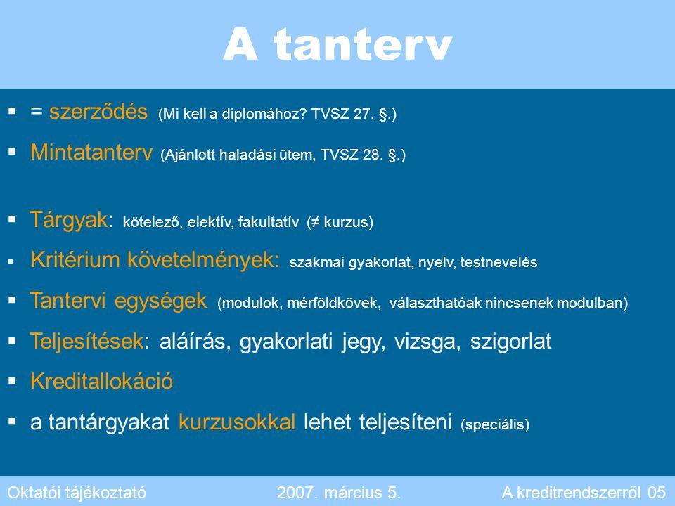 A tanterv  = szerződés (Mi kell a diplomához? TVSZ 27. §.)  Mintatanterv (Ajánlott haladási ütem, TVSZ 28. §.)  Tárgyak: kötelező, elektív, fakulta