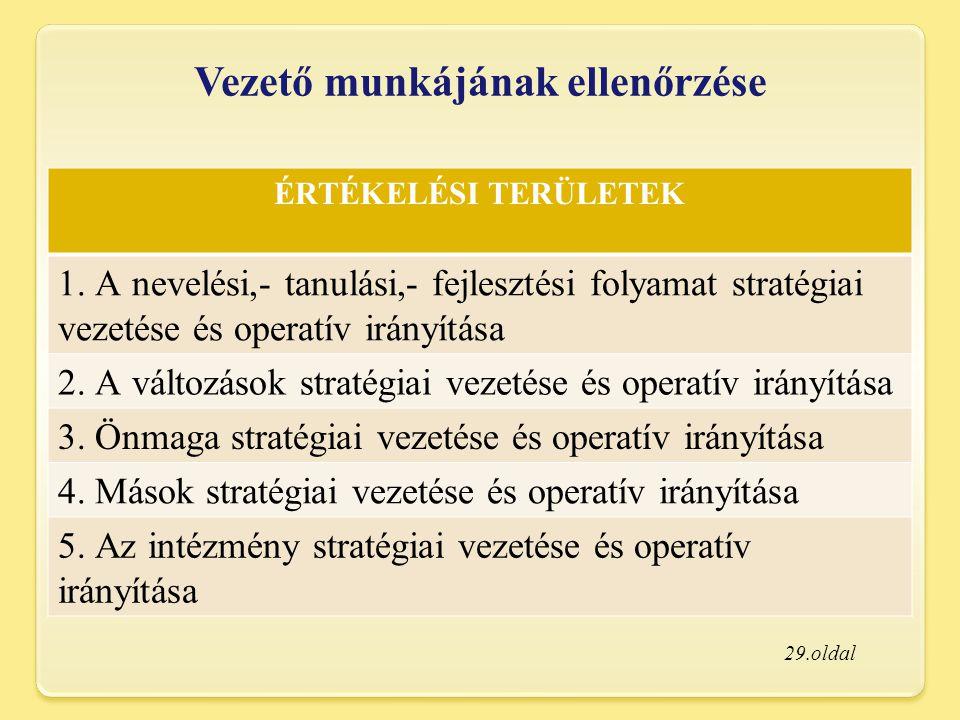 Vezető munkájának ellenőrzése ÉRTÉKELÉSI TERÜLETEK 1.