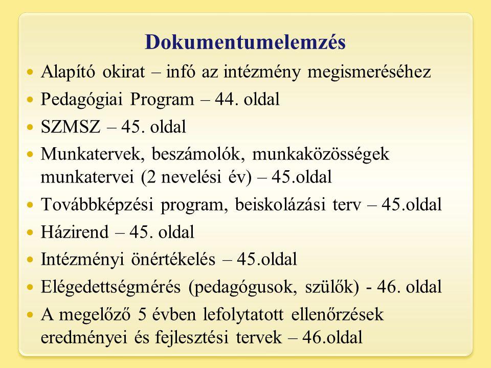 Dokumentumelemzés Alapító okirat – infó az intézmény megismeréséhez Pedagógiai Program – 44.