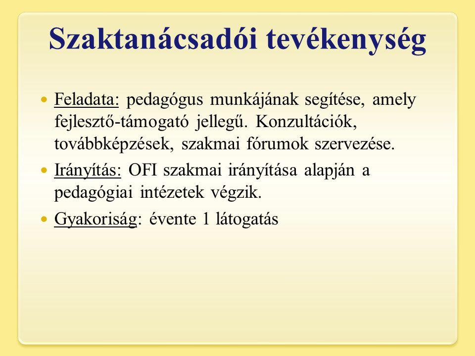 Szaktanácsadói tevékenység Feladata: pedagógus munkájának segítése, amely fejlesztő-támogató jellegű.