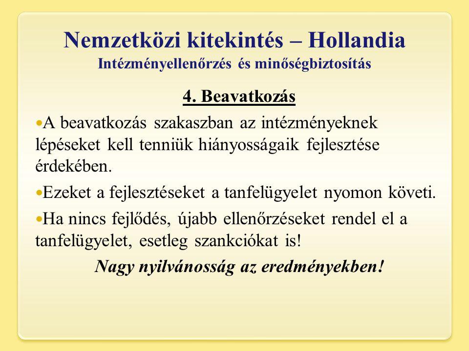 Nemzetközi kitekintés – Hollandia Intézményellenőrzés és minőségbiztosítás 4.
