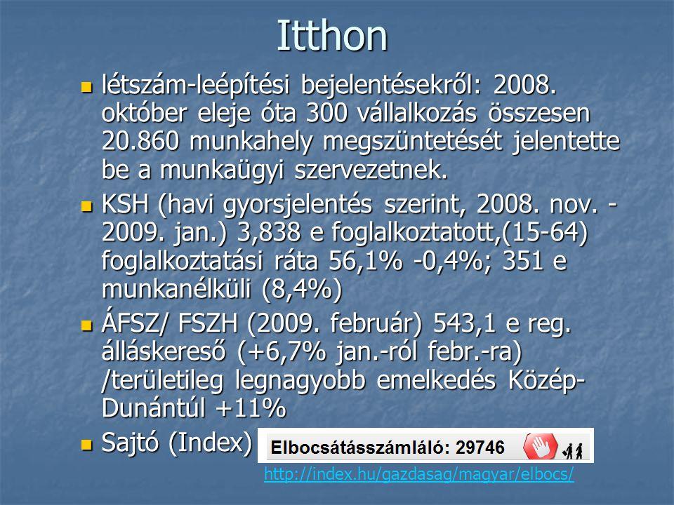 Itthon létszám-leépítési bejelentésekről: 2008.