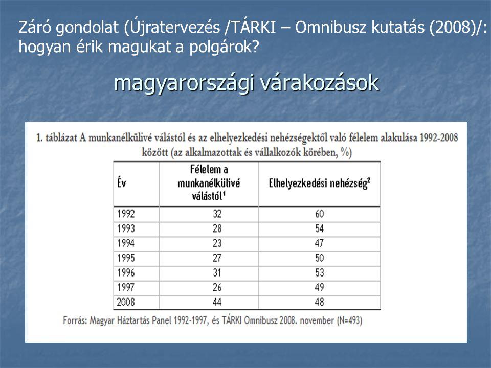 magyarországi várakozások Záró gondolat (Újratervezés /TÁRKI – Omnibusz kutatás (2008)/: hogyan érik magukat a polgárok