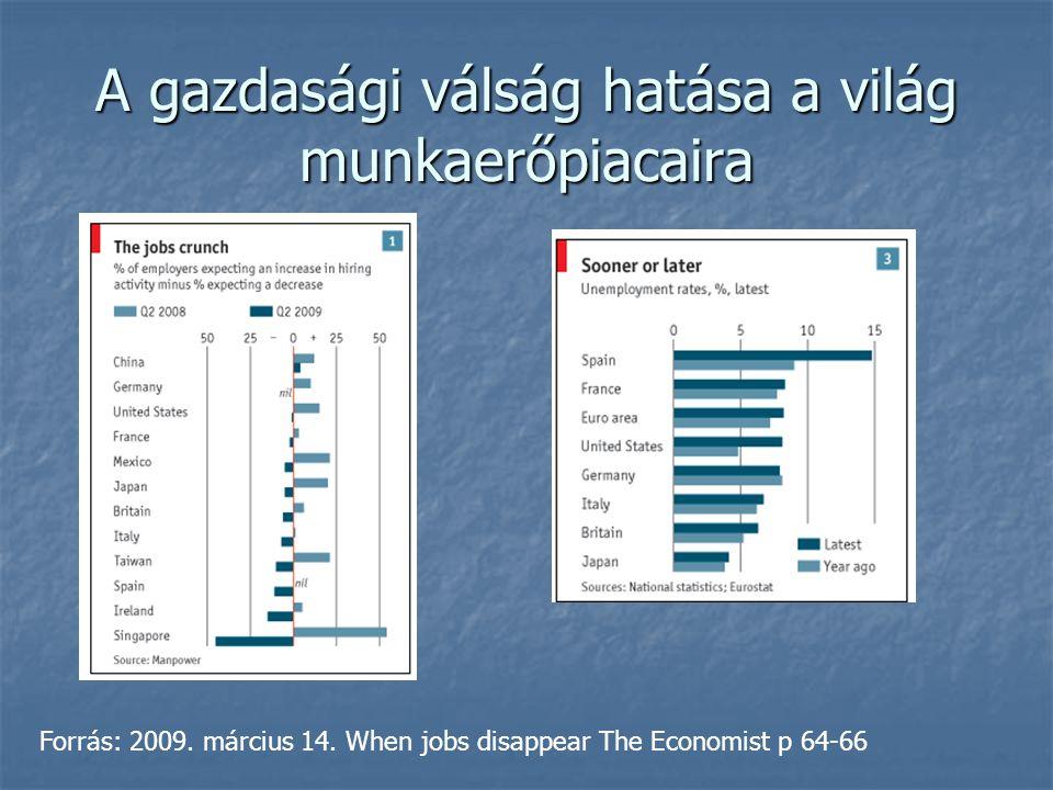 A gazdasági válság hatása a világ munkaerőpiacaira Forrás: 2009. március 14. When jobs disappear The Economist p 64-66