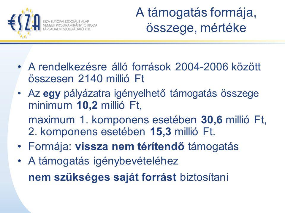 A támogatás formája, összege, mértéke A rendelkezésre álló források 2004-2006 között összesen 2140 millió Ft Az egy pályázatra igényelhető támogatás összege minimum 10,2 millió Ft, maximum 1.