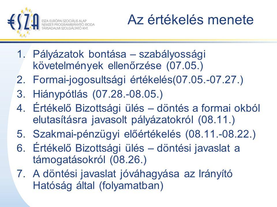 Az értékelés menete 1.Pályázatok bontása – szabályossági követelmények ellenőrzése (07.05.) 2.Formai-jogosultsági értékelés(07.05.-07.27.) 3.Hiánypótlás (07.28.-08.05.) 4.Értékelő Bizottsági ülés – döntés a formai okból elutasításra javasolt pályázatokról (08.11.) 5.Szakmai-pénzügyi előértékelés (08.11.-08.22.) 6.Értékelő Bizottsági ülés – döntési javaslat a támogatásokról (08.26.) 7.A döntési javaslat jóváhagyása az Irányító Hatóság által (folyamatban)