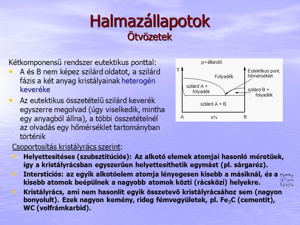 Halmazállapotok Ötvözetek Csoportosítás kristályrács szerint: Helyettesítéses (szubsztitúciós): Az alkotó elemek atomjai hasonló méretűek, így a krist