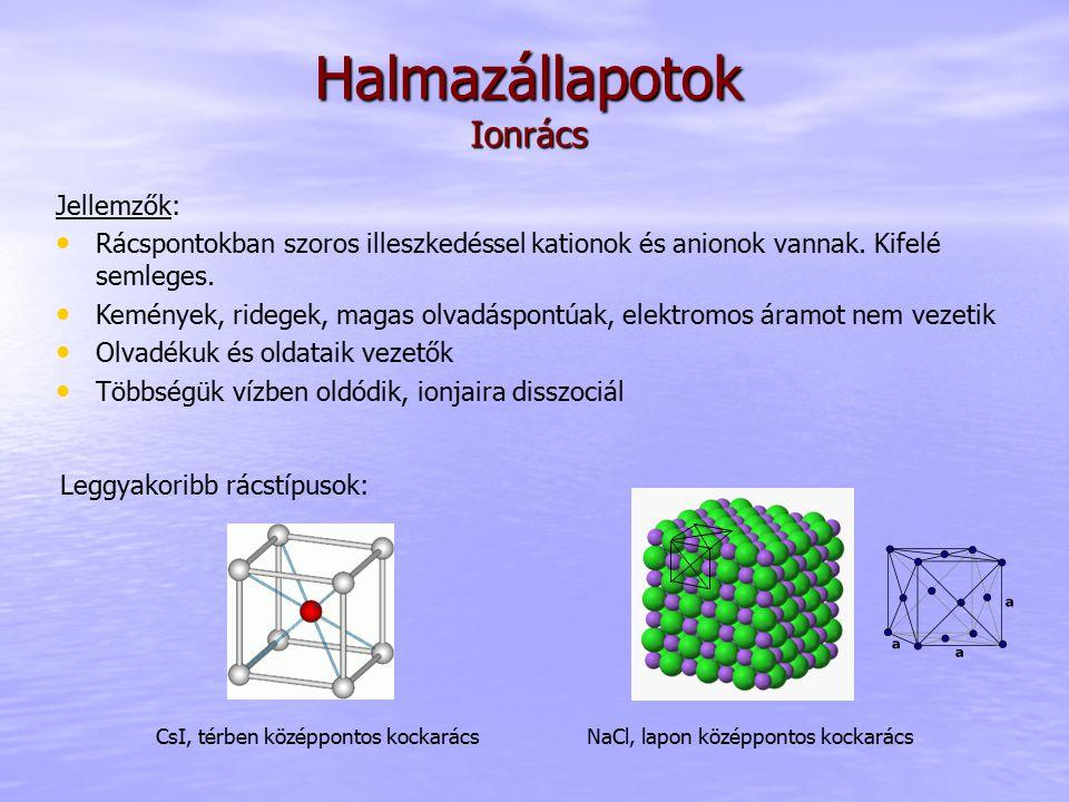 Halmazállapotok Ionrács Jellemzők: Rácspontokban szoros illeszkedéssel kationok és anionok vannak. Kifelé semleges. Kemények, ridegek, magas olvadáspo