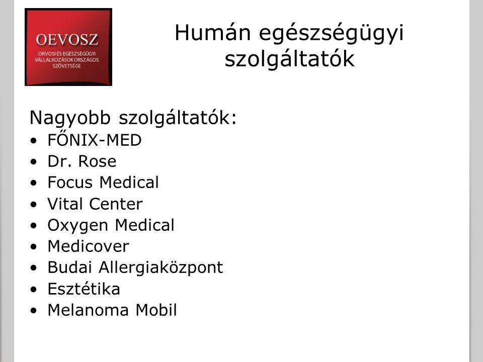 Humán egészségügyi szolgáltatók Nagyobb szolgáltatók: FŐNIX-MED Dr.
