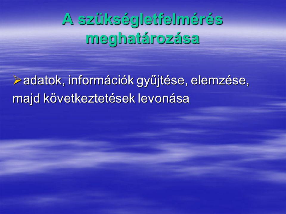 A szükségletfelmérés meghatározása  adatok, információk gyűjtése, elemzése, majd következtetések levonása