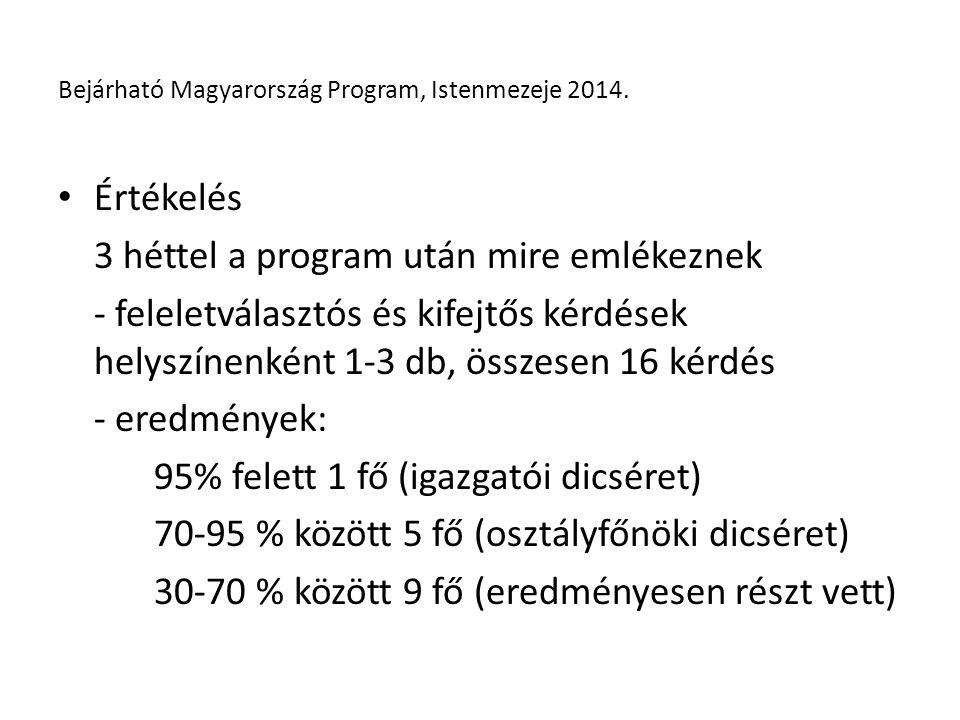 Értékelés 3 héttel a program után mire emlékeznek - feleletválasztós és kifejtős kérdések helyszínenként 1-3 db, összesen 16 kérdés - eredmények: 95% felett 1 fő (igazgatói dicséret) 70-95 % között 5 fő (osztályfőnöki dicséret) 30-70 % között 9 fő (eredményesen részt vett)