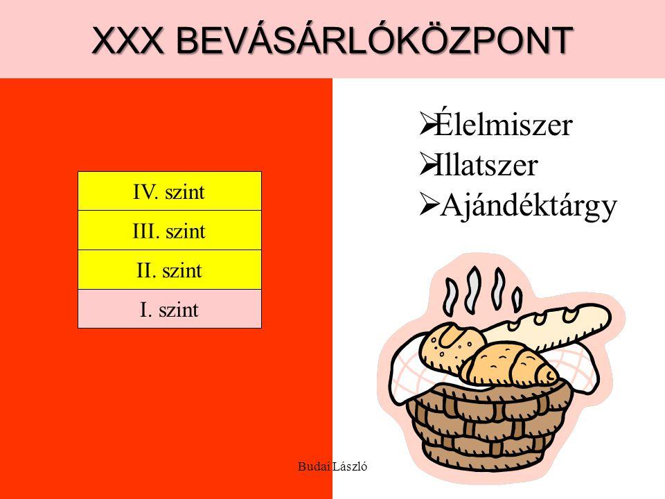 XXX BEVÁSÁRLÓKÖZPONT IV. szint III. szint II. szint I.
