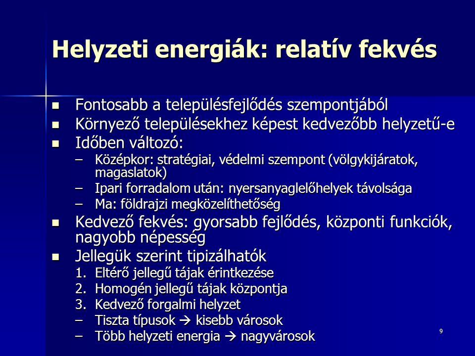 9 Helyzeti energiák: relatív fekvés Fontosabb a településfejlődés szempontjából Fontosabb a településfejlődés szempontjából Környező településekhez ké
