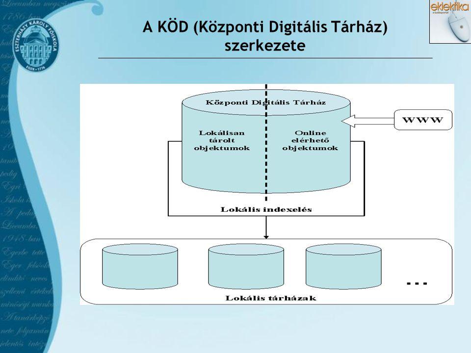 A KÖD (Központi Digitális Tárház) szerkezete  Korszerű tartalmi struktúra  Mobilitás  Flexibilitás  Szemantikus web  Ontológiák  Relevancia térk