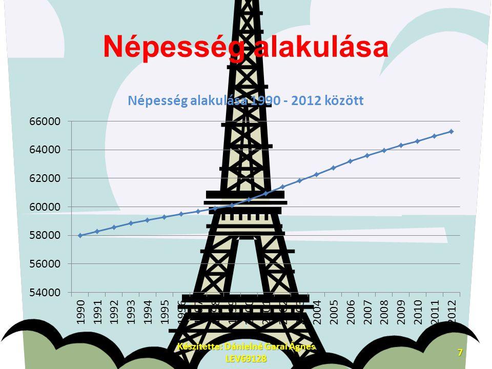 Népesség alakulása Készítette: Dánielné Garai Ágnes LEV69128 7