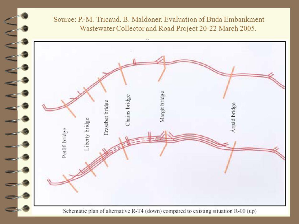 14 Source: P.-M. Tricaud. B. Maldoner.
